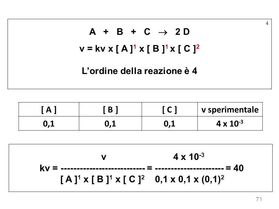 L'ordine della reazione è 4 [ A ] [ B ] [ C ] v sperimentale 0,1